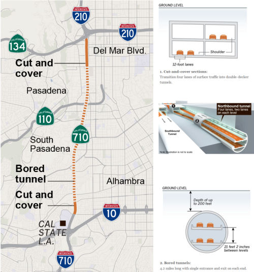 Concept for Route 710 Tunnels