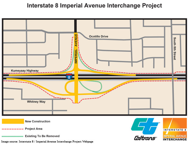 Imperial Avenue Interchange (11-Imp-08 36.5/37.5)
