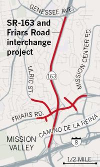 Friars Road/163 Improvements. Adapted from an image in the source U-T article.